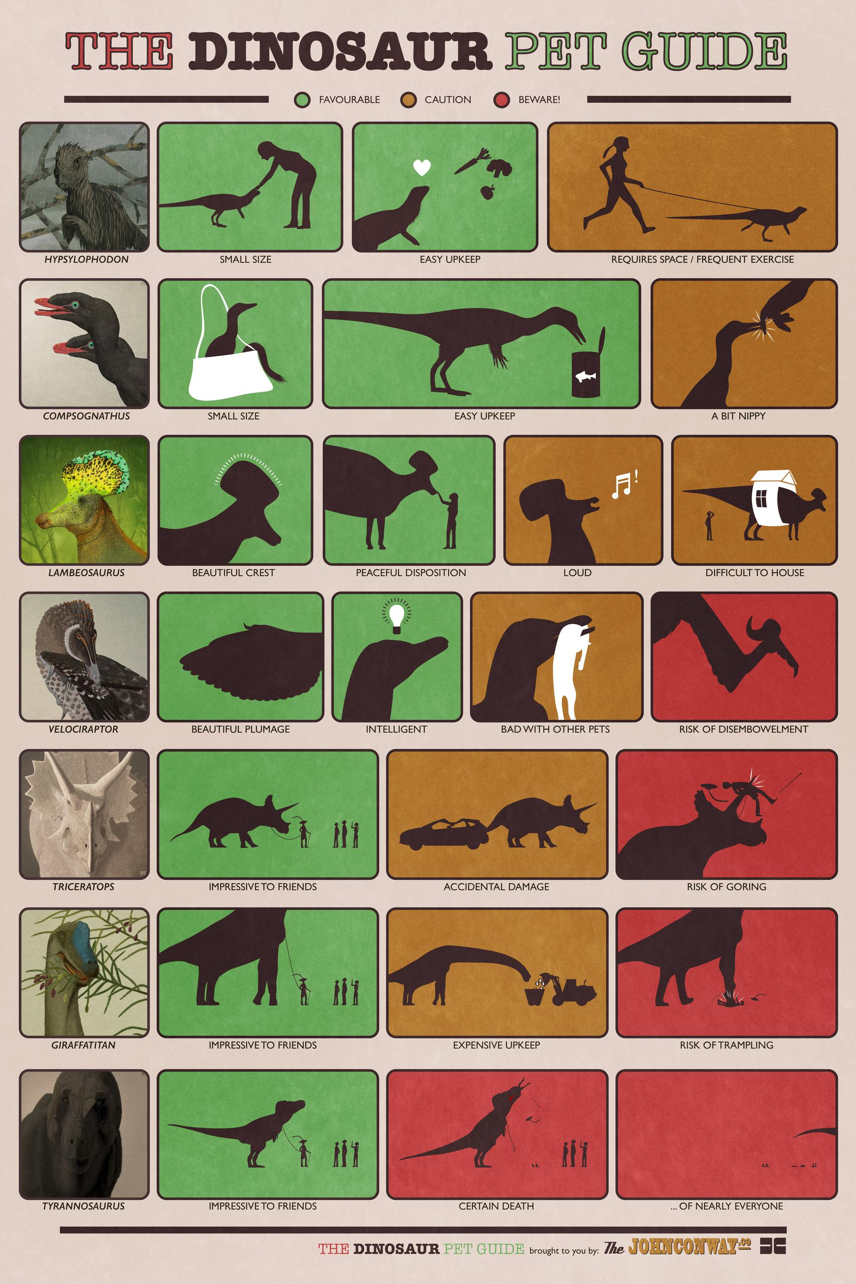 dinosaur_pet_guide