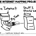internet_mapping_project_05