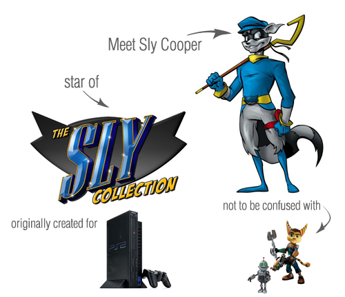 Sly Trilogy Orginally for ps2 features Sly Cooper