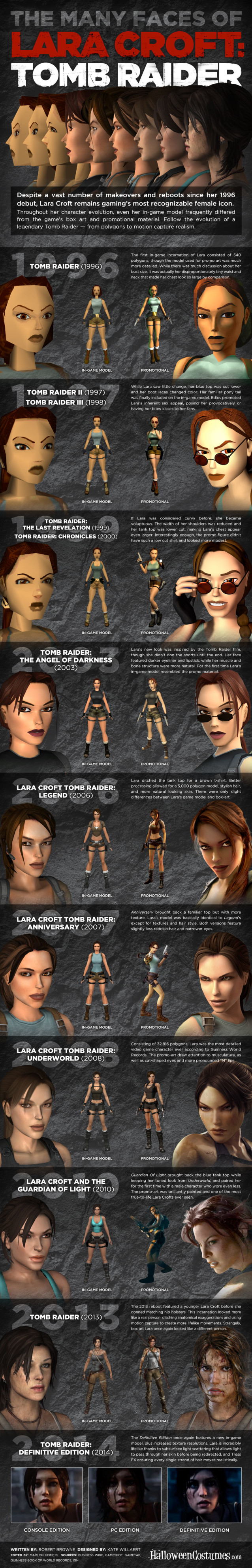 Tomb_Raider_Infographic