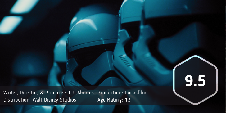 Star Wars Episode VII: The Force Awakens - Review Score